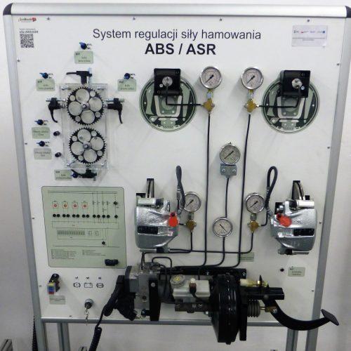 ABS,ASR system regulacji siły hamowania